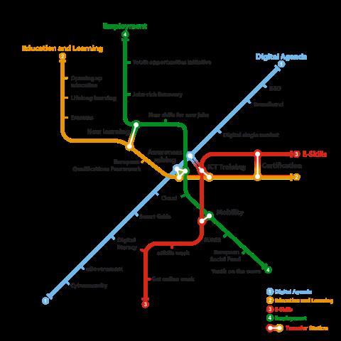 Grand colation map