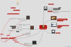 Mindmap_Auteursrechten (1)