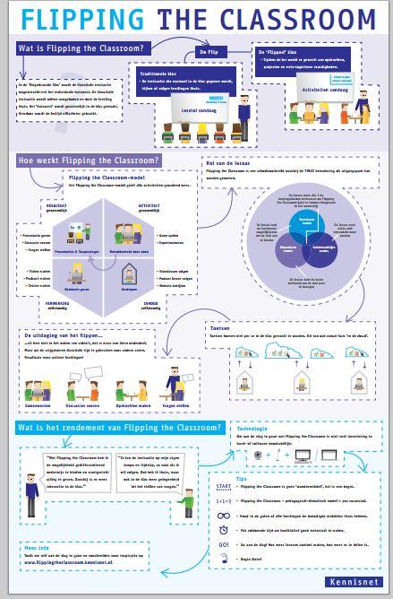 Flip_Infographic