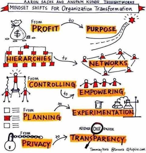 MindsetshiftOrganization