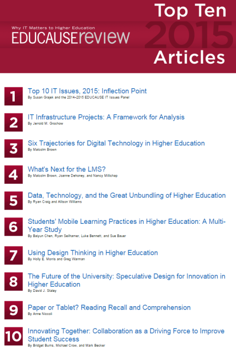 Top10Educause
