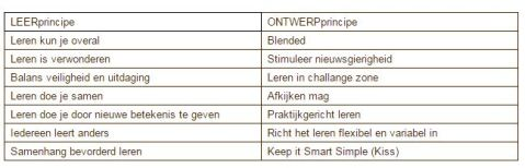 leerontwerpprincipes