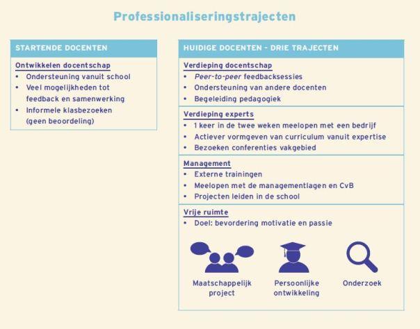 samenleren_professionaliseren